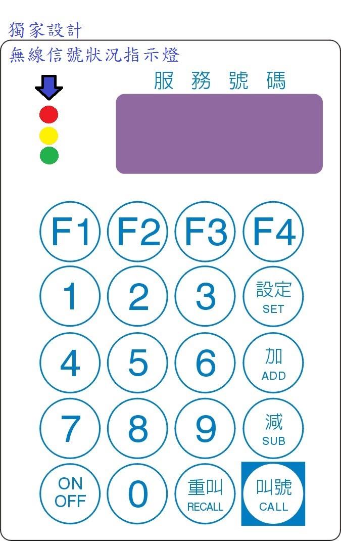 call_4a
